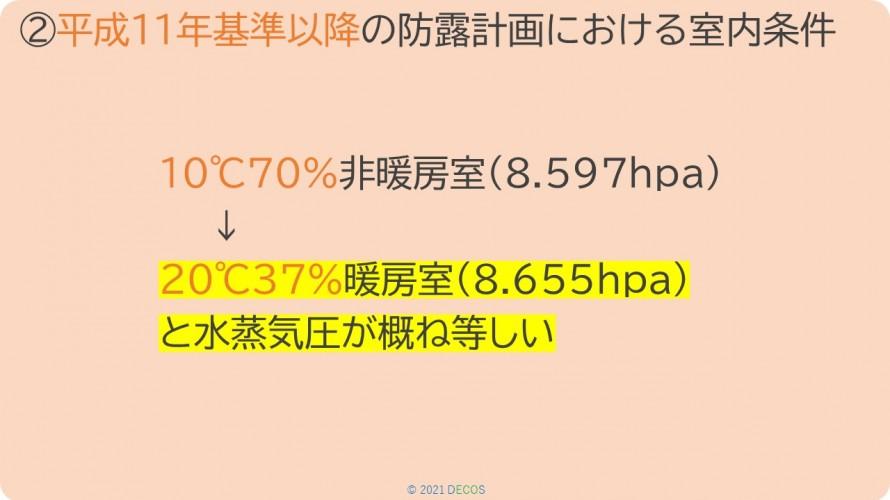 96②平成11年基準以降の防露計画における室内条件
