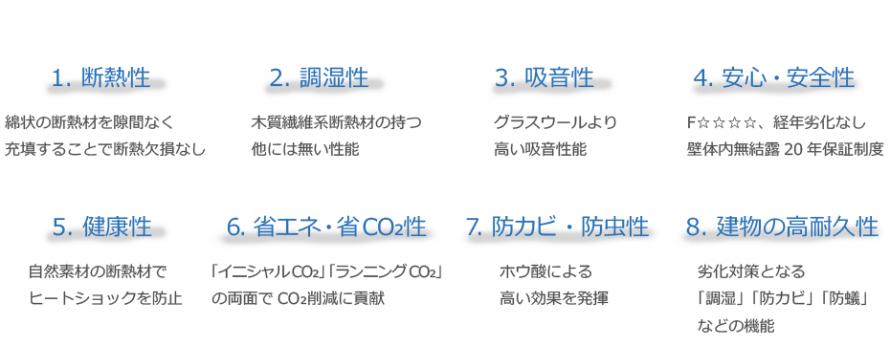 デコス8つの効果 表