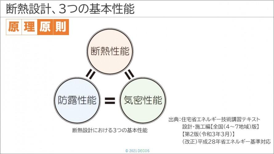 9断熱設計、3つの基本性能