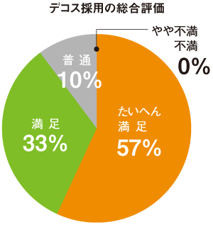 graph_sumaite