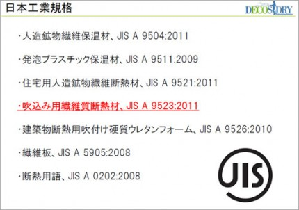 「建築用断熱材」に関する日本工業規格