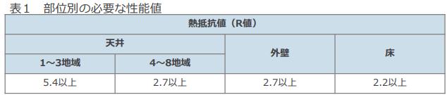 subsidy_taikou